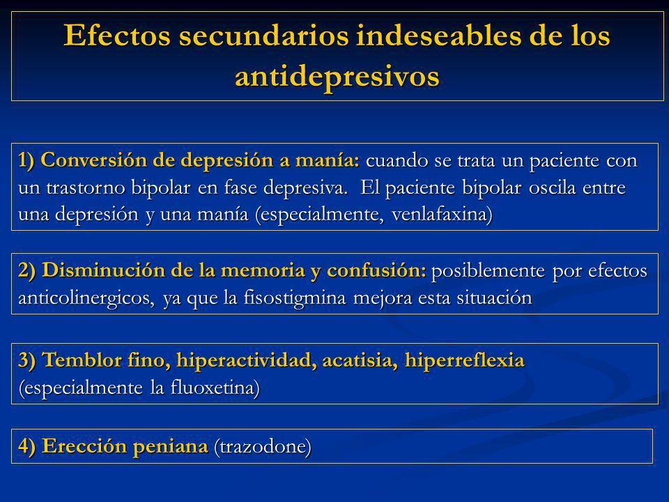 Efectos secundarios indeseables de los antidepresivos