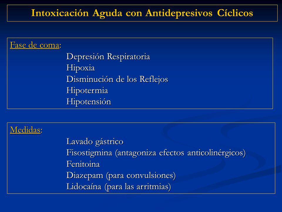 Intoxicación Aguda con Antidepresivos Cíclicos