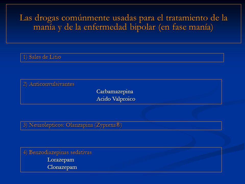Las drogas comúnmente usadas para el tratamiento de la manía y de la enfermedad bipolar (en fase manía)