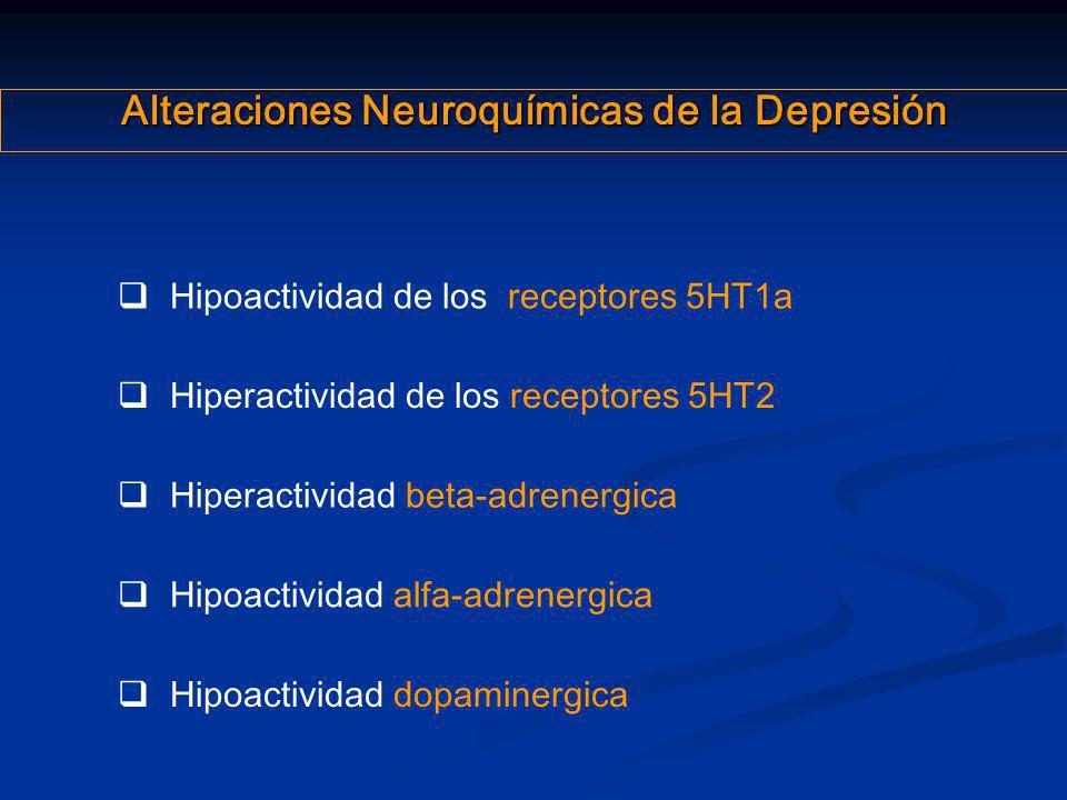 Alteraciones Neuroquímicas de la Depresión