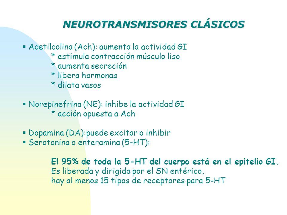 NEUROTRANSMISORES CLÁSICOS
