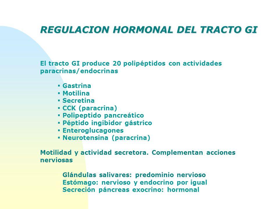 REGULACION HORMONAL DEL TRACTO GI