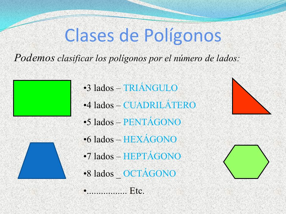 Clases de Polígonos Podemos clasificar los polígonos por el número de lados: 3 lados – TRIÁNGULO. 4 lados – CUADRILÁTERO.