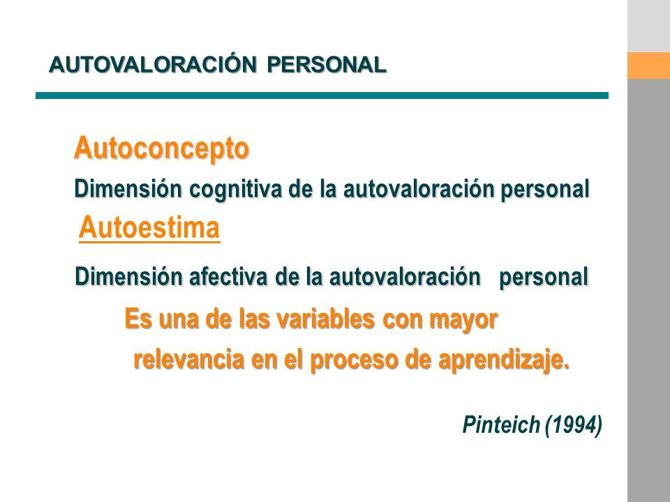 Dimensión afectiva de la autovaloración personal