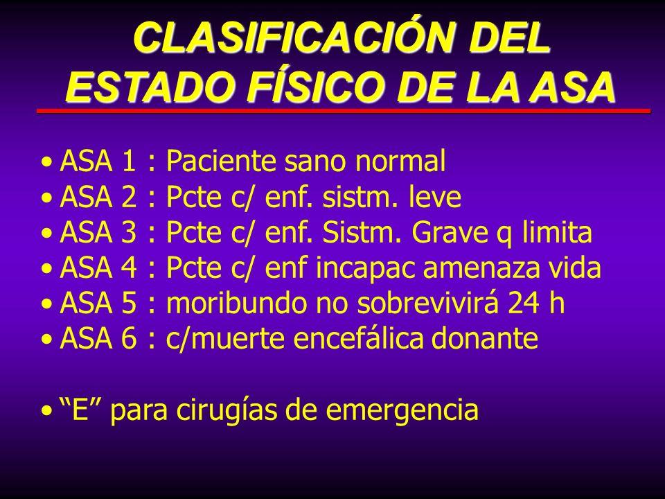 CLASIFICACIÓN DEL ESTADO FÍSICO DE LA ASA