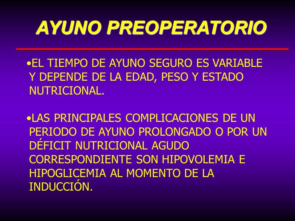 AYUNO PREOPERATORIO EL TIEMPO DE AYUNO SEGURO ES VARIABLE Y DEPENDE DE LA EDAD, PESO Y ESTADO NUTRICIONAL.