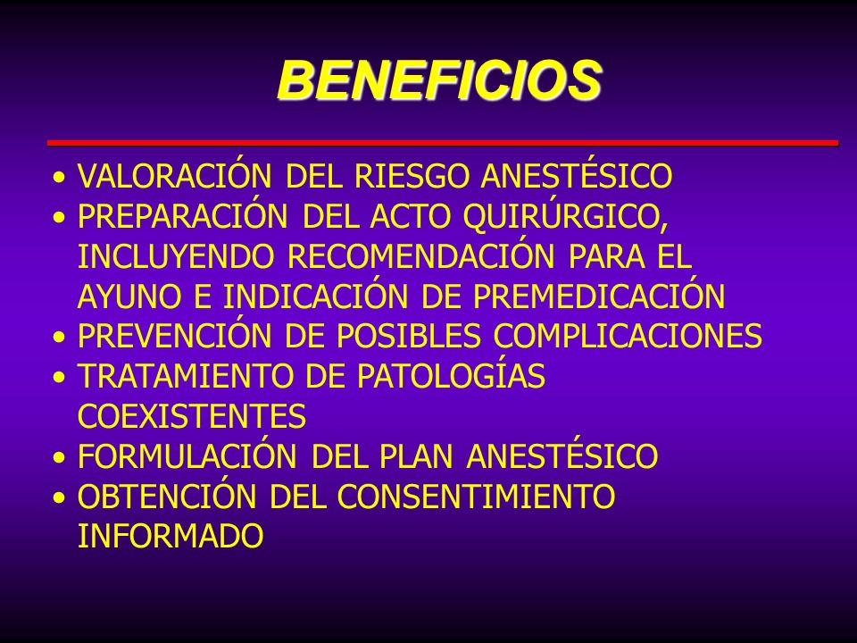 BENEFICIOS VALORACIÓN DEL RIESGO ANESTÉSICO