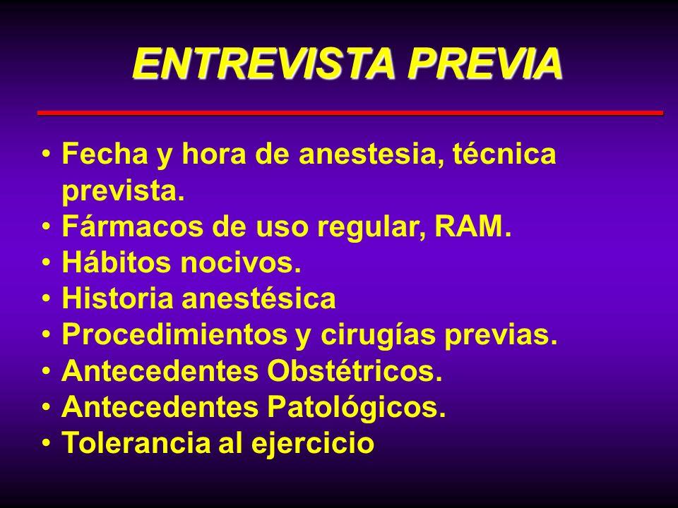 ENTREVISTA PREVIA Fecha y hora de anestesia, técnica prevista.