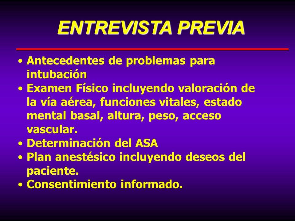 ENTREVISTA PREVIA Antecedentes de problemas para intubación