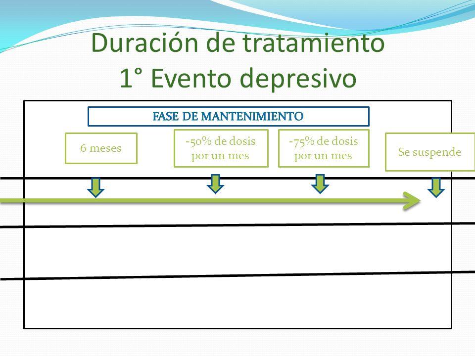 Duración de tratamiento 1° Evento depresivo