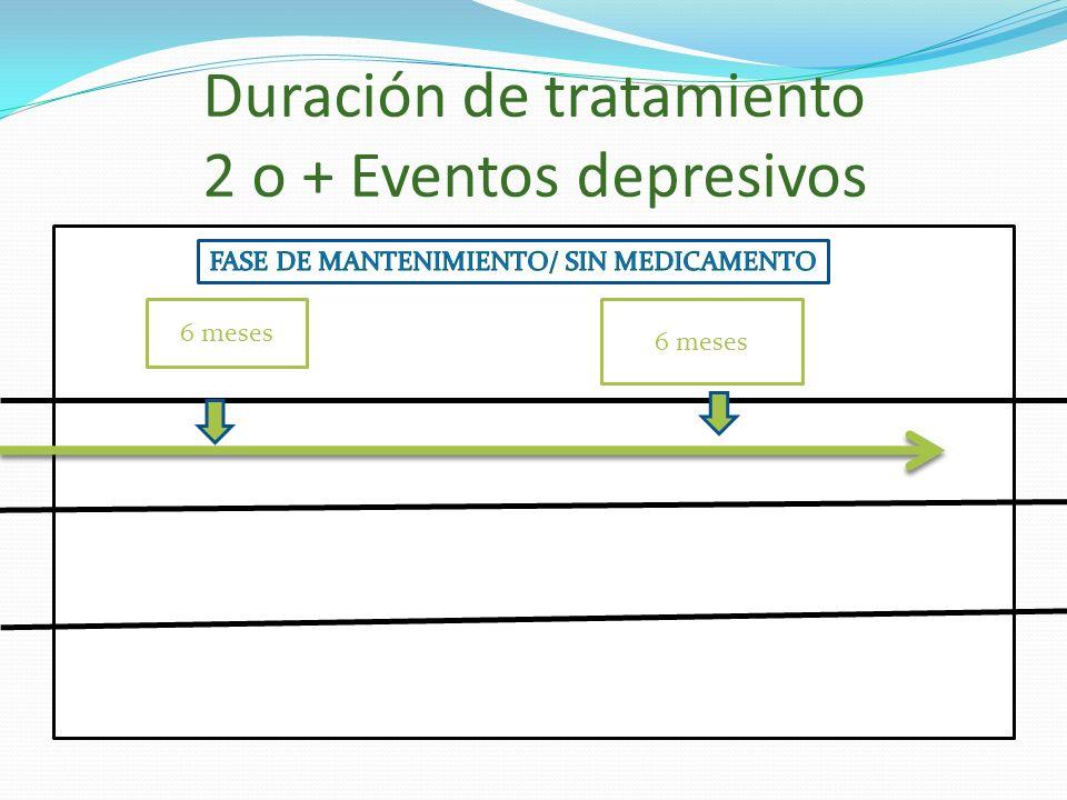 Duración de tratamiento 2 o + Eventos depresivos