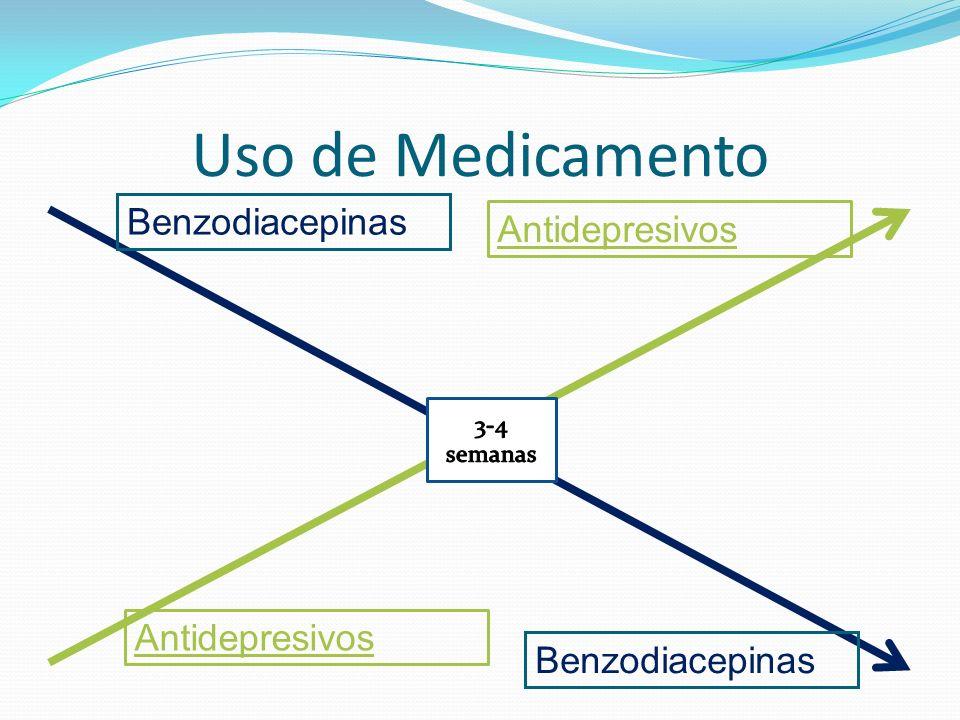 Uso de Medicamento Benzodiacepinas Antidepresivos Antidepresivos
