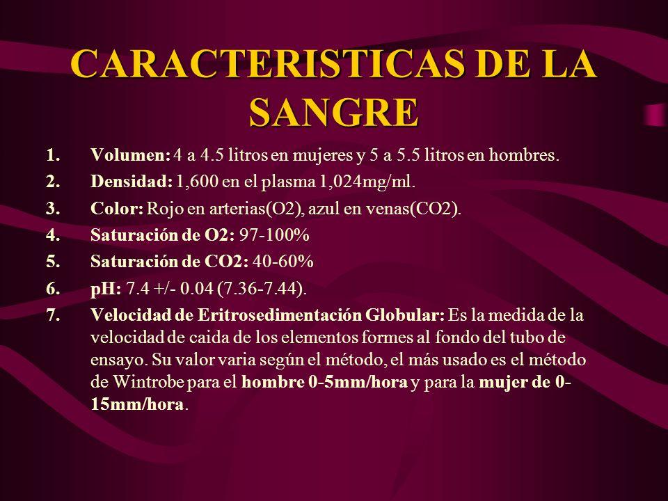 CARACTERISTICAS DE LA SANGRE