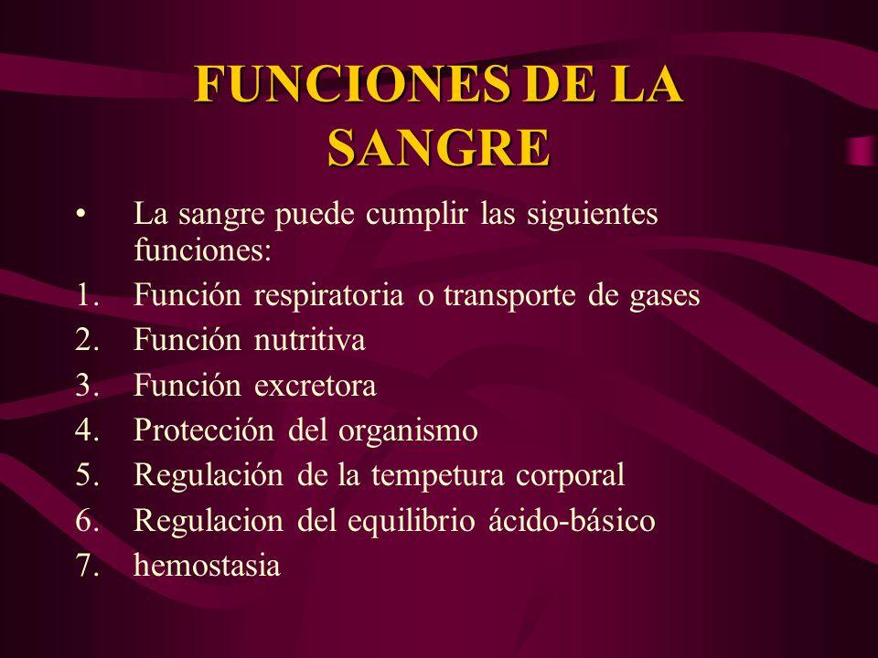 FUNCIONES DE LA SANGRE La sangre puede cumplir las siguientes funciones: Función respiratoria o transporte de gases.