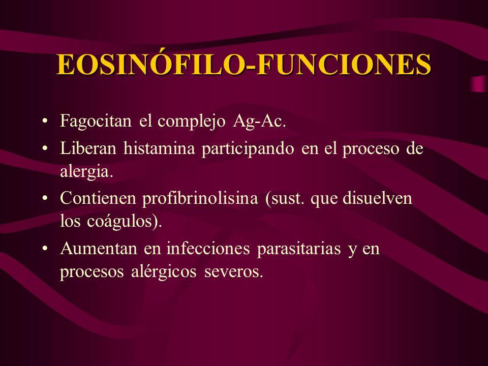 EOSINÓFILO-FUNCIONES