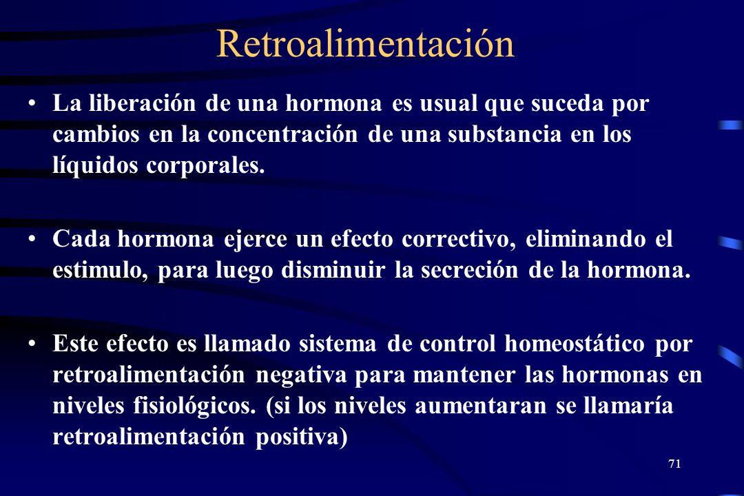 Retroalimentación La liberación de una hormona es usual que suceda por cambios en la concentración de una substancia en los líquidos corporales.