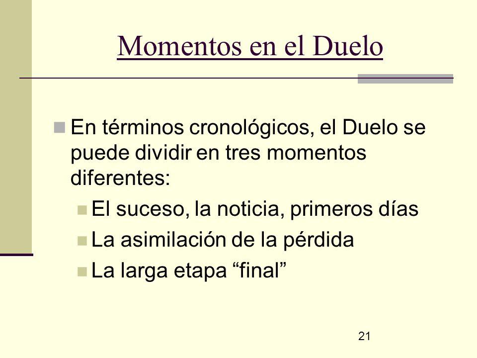 Momentos en el Duelo En términos cronológicos, el Duelo se puede dividir en tres momentos diferentes: