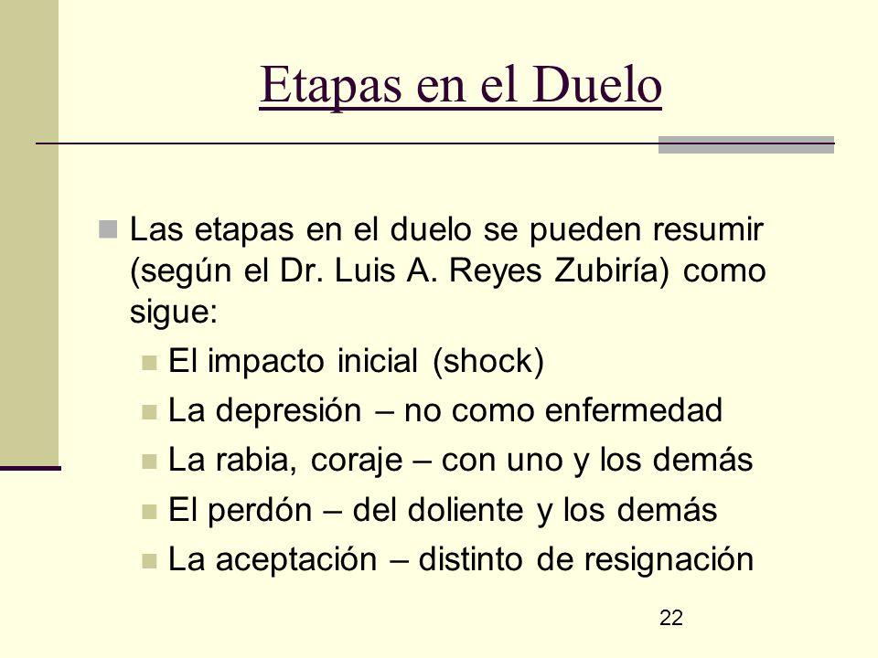 Etapas en el Duelo Las etapas en el duelo se pueden resumir (según el Dr. Luis A. Reyes Zubiría) como sigue: