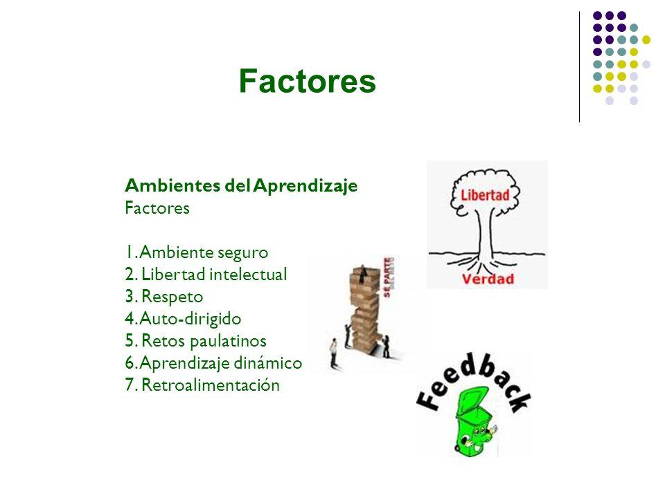 Factores Ambientes del Aprendizaje Factores 1. Ambiente seguro