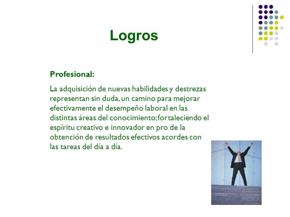 Logros Profesional: