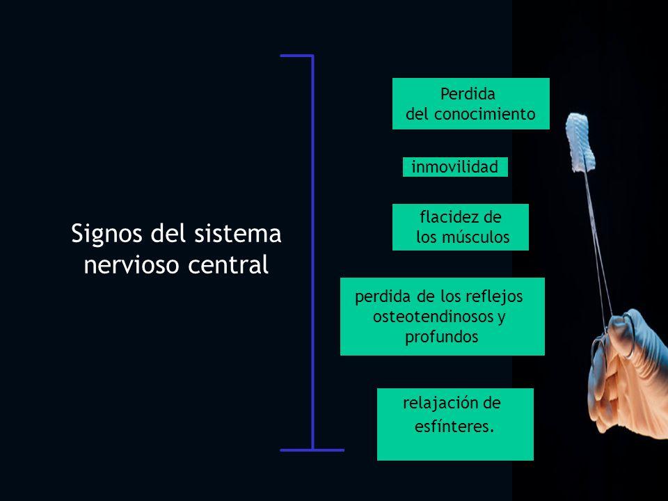 Signos del sistema nervioso central