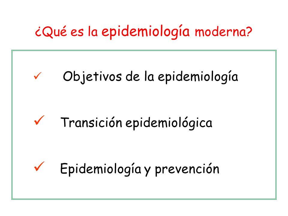 ¿Qué es la epidemiología moderna