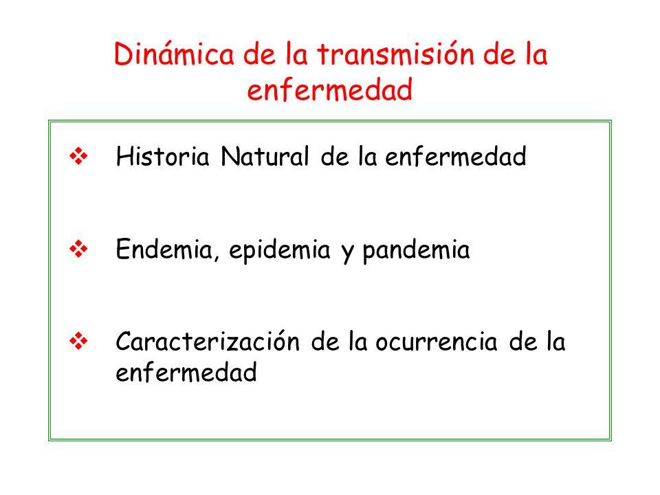 Dinámica de la transmisión de la enfermedad
