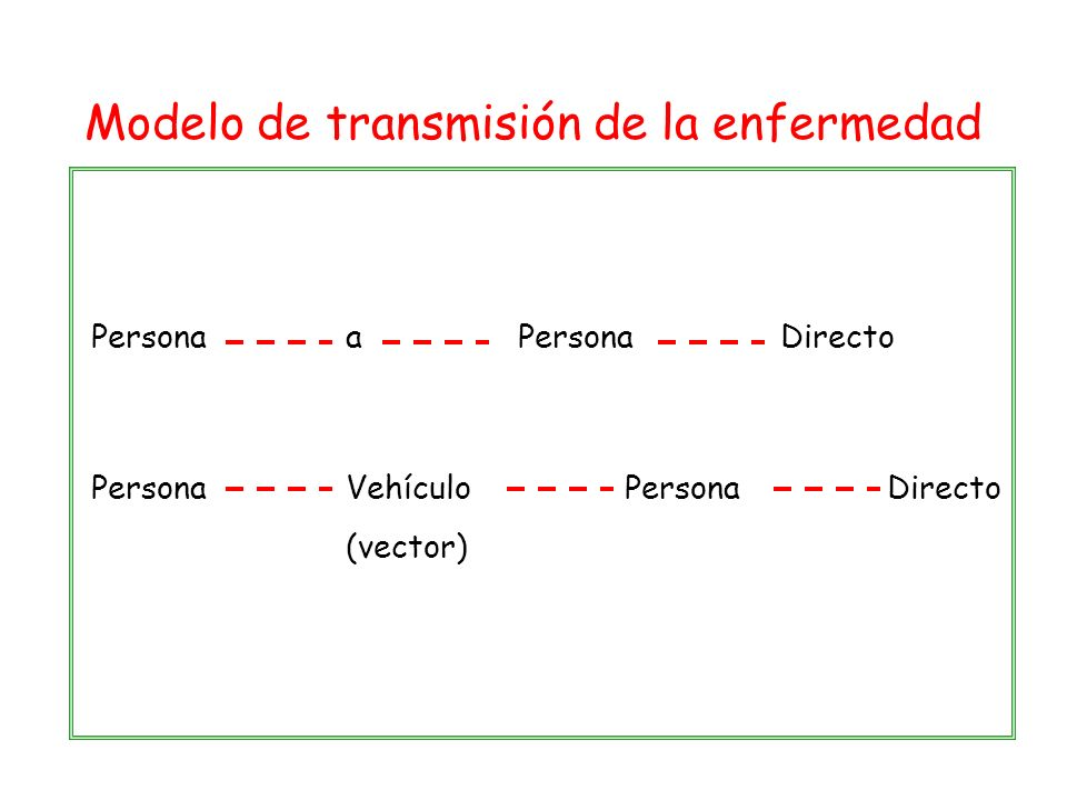 Modelo de transmisión de la enfermedad
