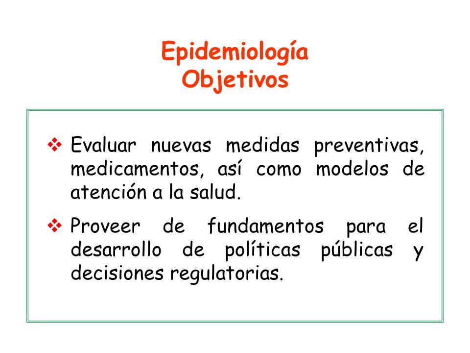 Epidemiología Objetivos
