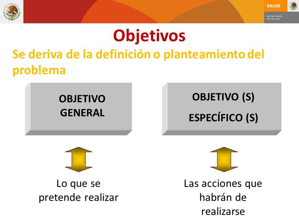 Objetivos Se deriva de la definición o planteamiento del problema