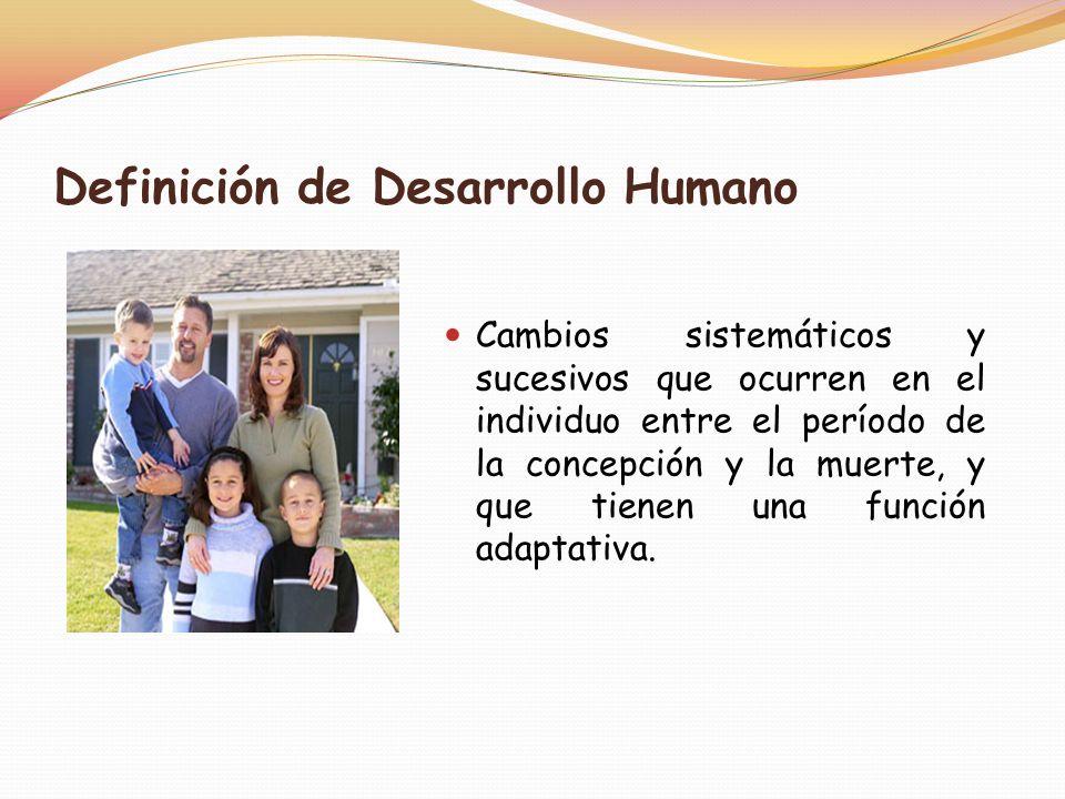 Definición de Desarrollo Humano