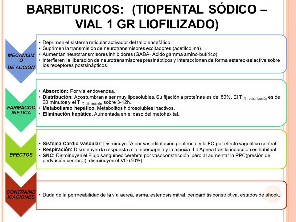 BARBITURICOS: (TIOPENTAL SÓDICO – VIAL 1 GR LIOFILIZADO)