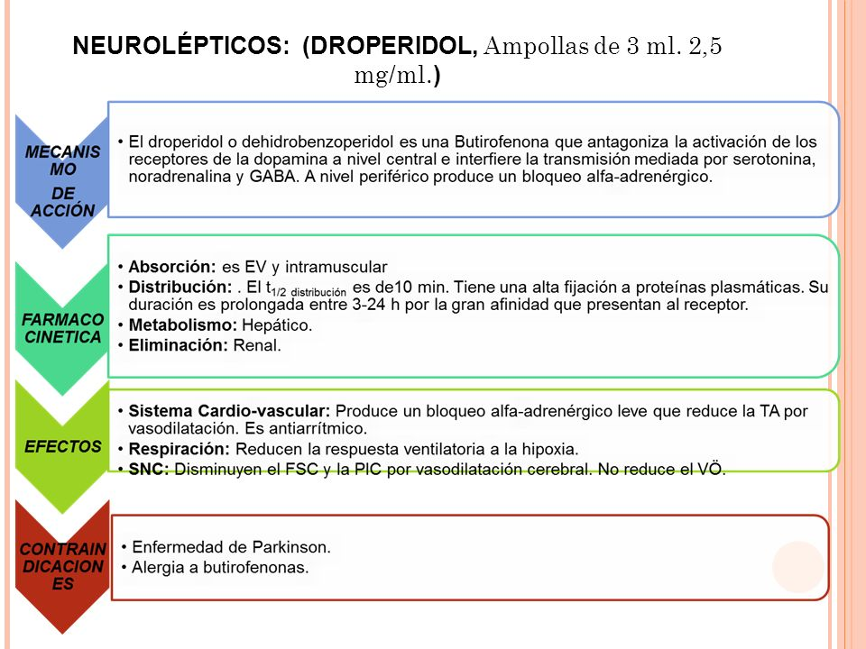 NEUROLÉPTICOS: (DROPERIDOL, Ampollas de 3 ml. 2,5 mg/ml.)
