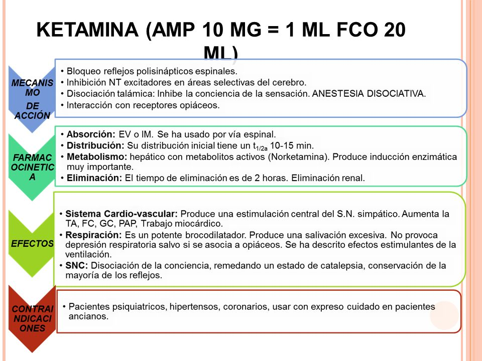 KETAMINA (AMP 10 MG = 1 ML FCO 20 ML)