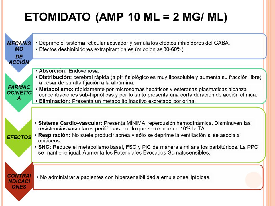 ETOMIDATO (AMP 10 ML = 2 MG/ ML)