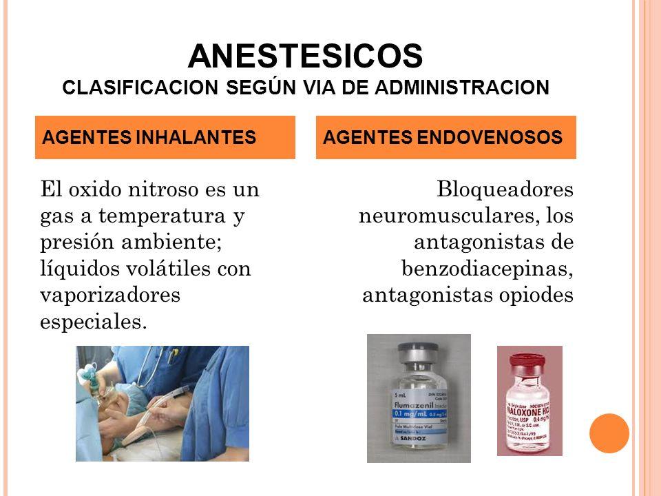 ANESTESICOS CLASIFICACION SEGÚN VIA DE ADMINISTRACION