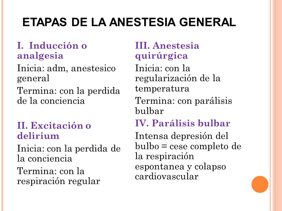 ETAPAS DE LA ANESTESIA GENERAL