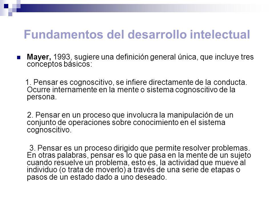 Fundamentos del desarrollo intelectual
