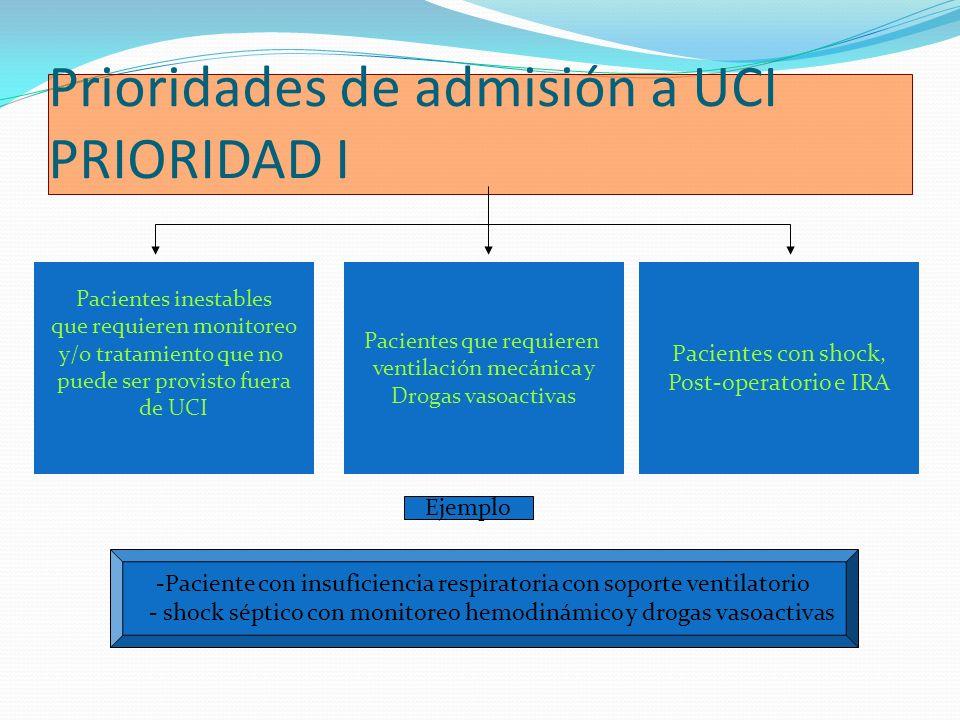 Prioridades de admisión a UCI PRIORIDAD I