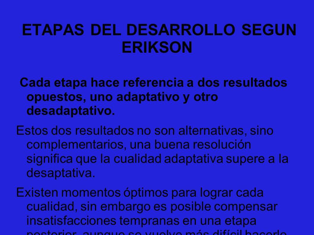 ETAPAS DEL DESARROLLO SEGUN ERIKSON