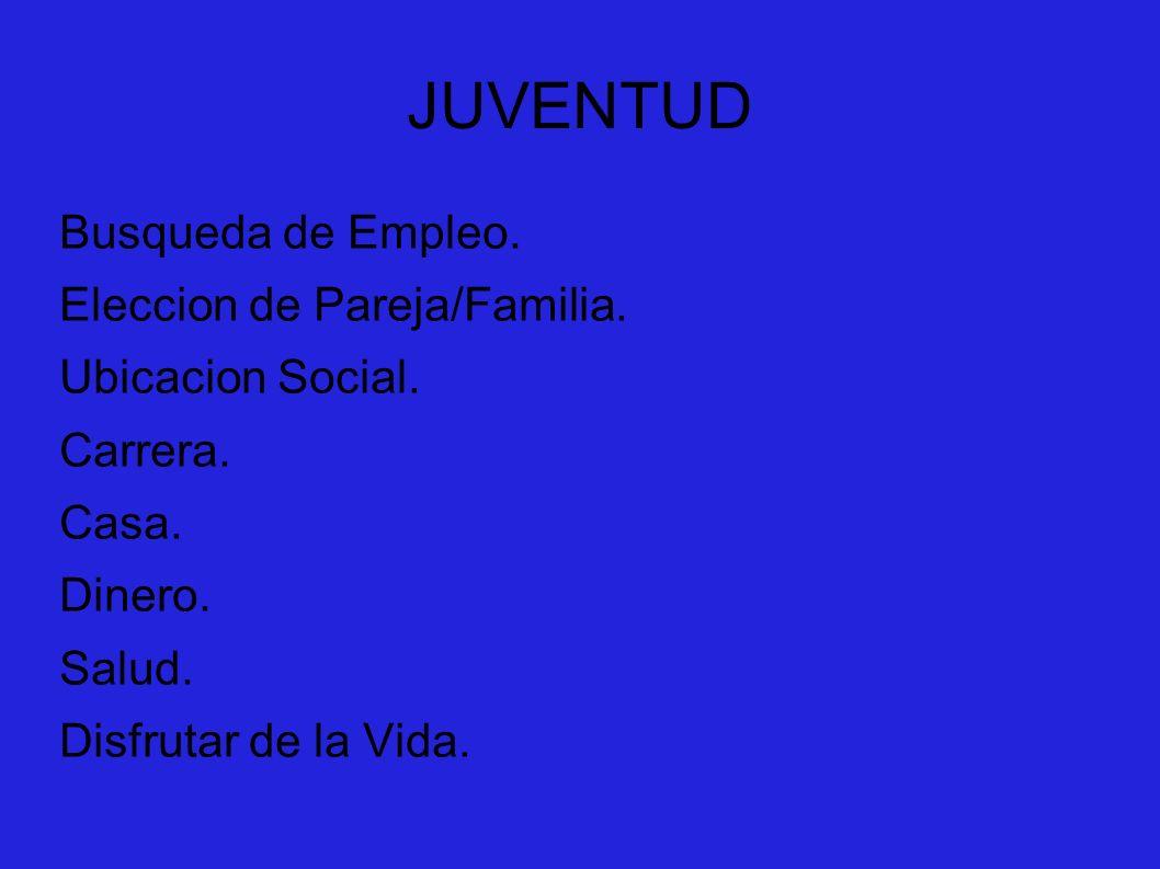 JUVENTUD Busqueda de Empleo. Eleccion de Pareja/Familia.