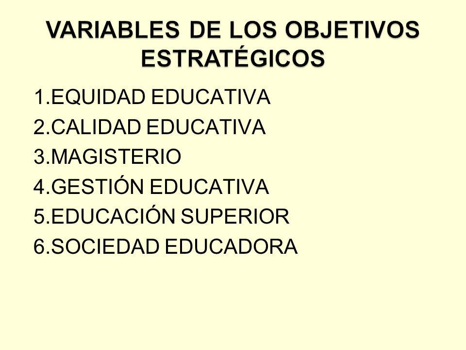 VARIABLES DE LOS OBJETIVOS ESTRATÉGICOS
