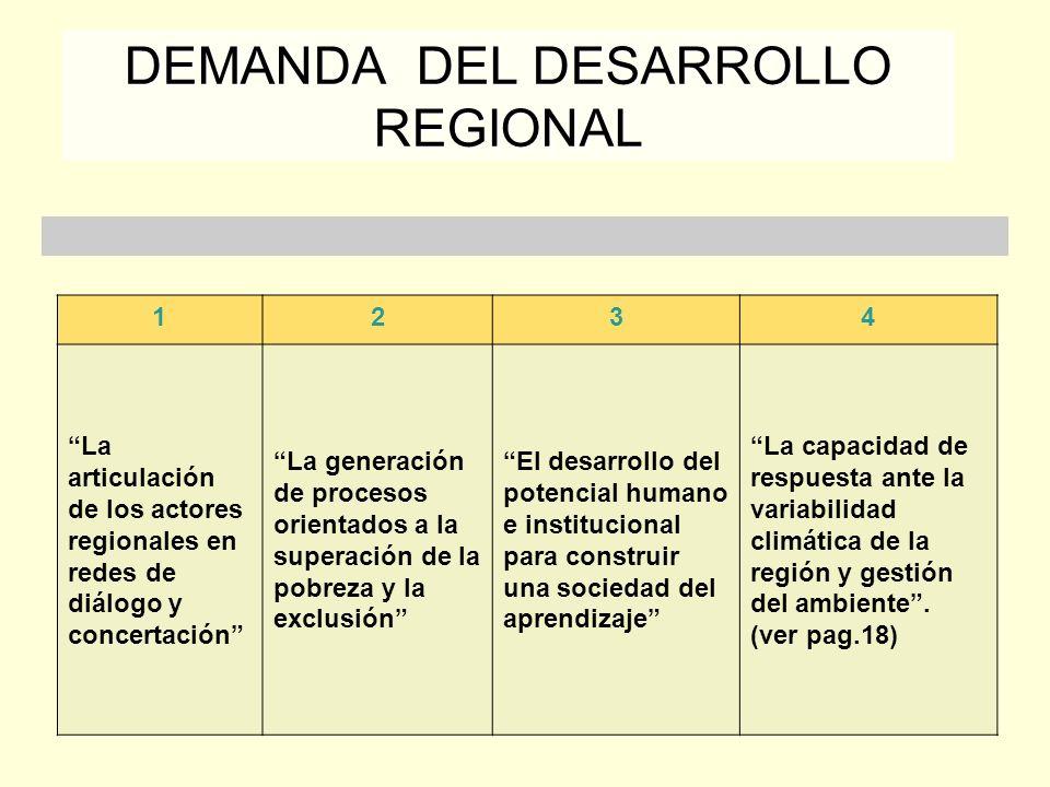 DEMANDA DEL DESARROLLO REGIONAL