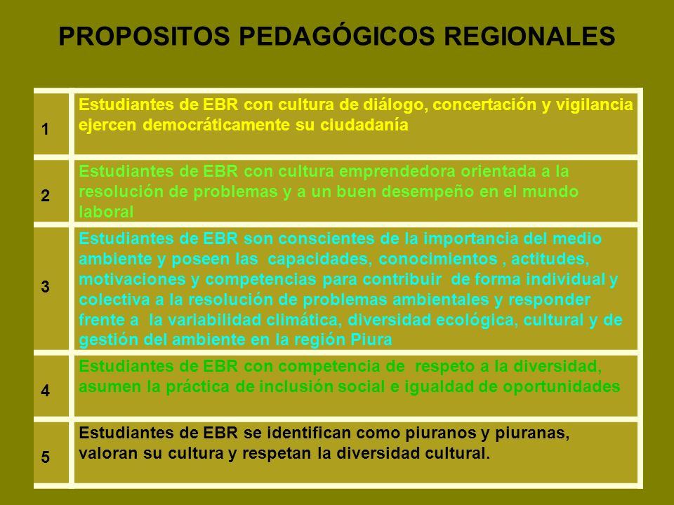 PROPOSITOS PEDAGÓGICOS REGIONALES