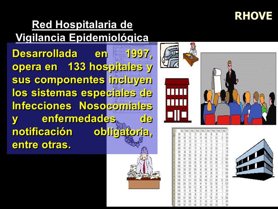 Red Hospitalaria de Vigilancia Epidemiológica