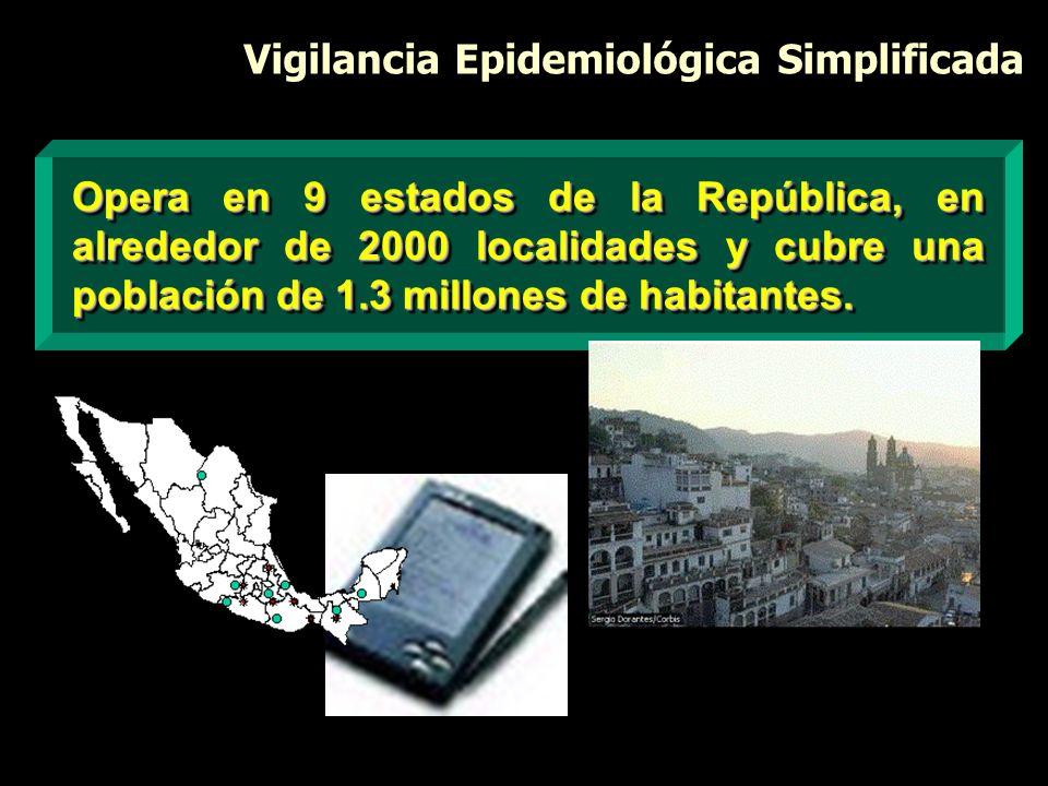 Vigilancia Epidemiológica Simplificada