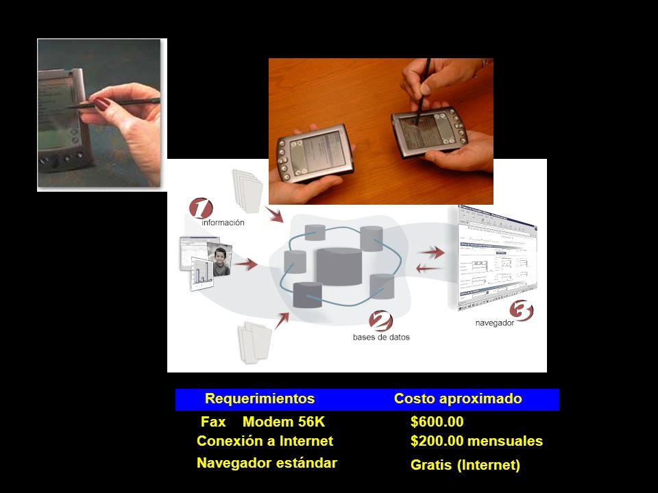 Requerimientos Costo. aproximado. Fax. Modem. 56K. $600.00. Conexión a Internet. $200.00 mensuales.