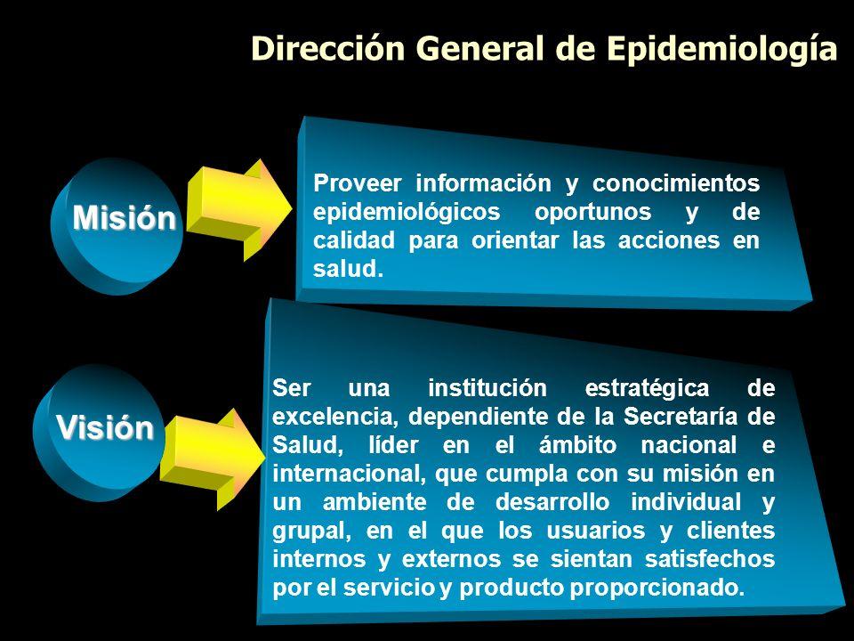 Dirección General de Epidemiología