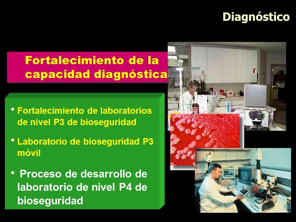 Fortalecimiento de la capacidad diagnóstica