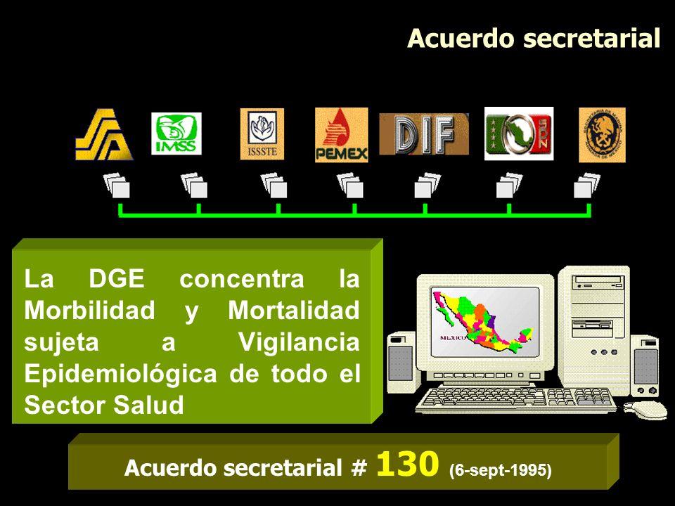 Acuerdo secretarial La DGE concentra la Morbilidad y Mortalidad sujeta a Vigilancia Epidemiológica de todo el Sector Salud.